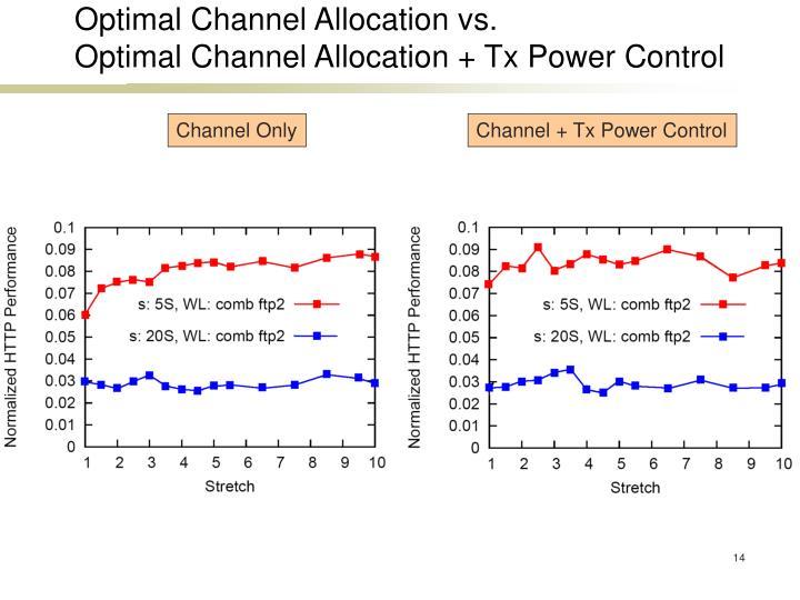 Optimal Channel Allocation vs.