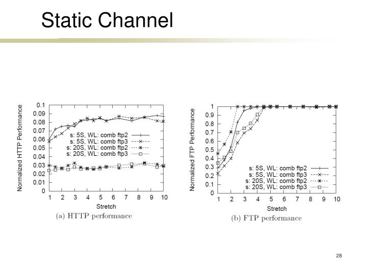 Static Channel