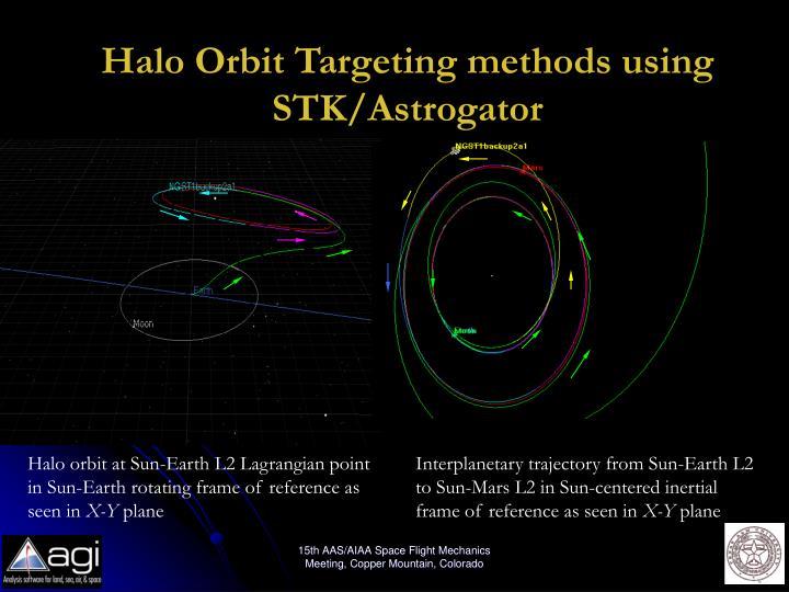 Halo Orbit Targeting methods using STK/Astrogator