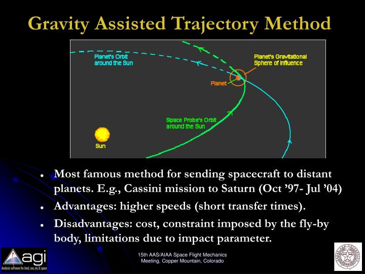 Gravity Assisted Trajectory Method