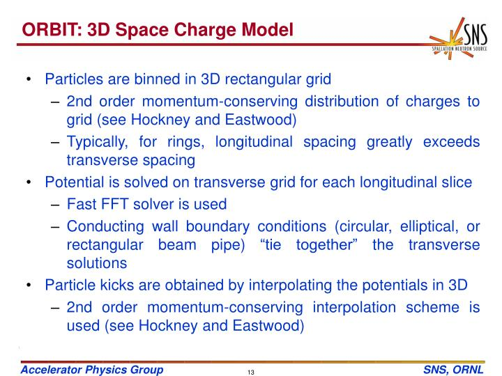 ORBIT: 3D Space Charge Model