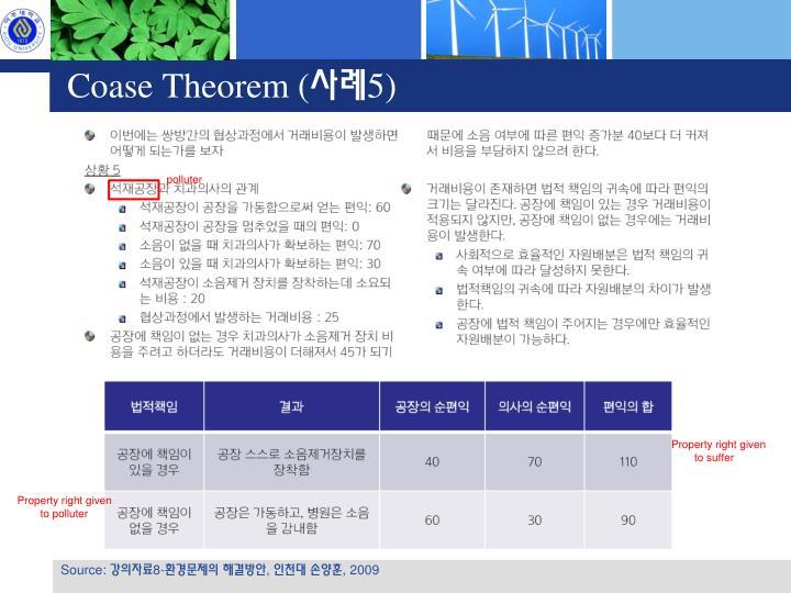 Coase Theorem (