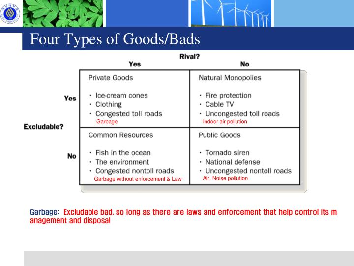 Four Types of Goods/Bads