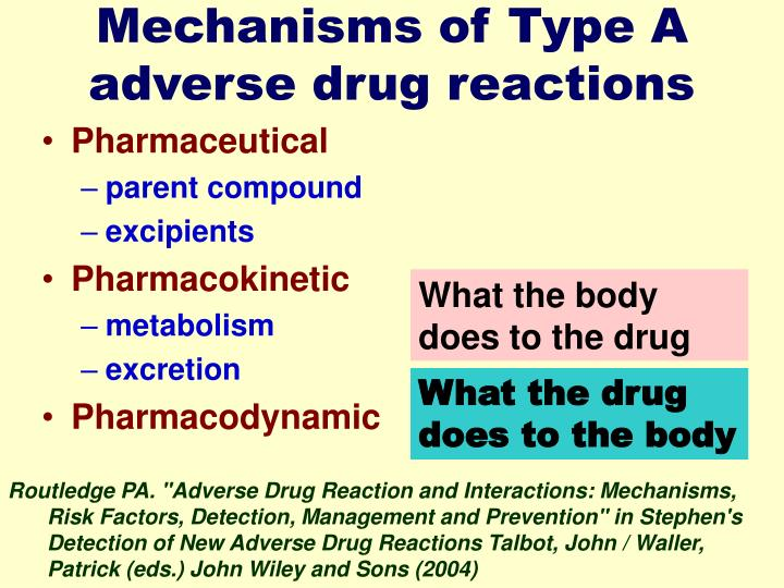Mechanisms of Type A adverse drug reactions