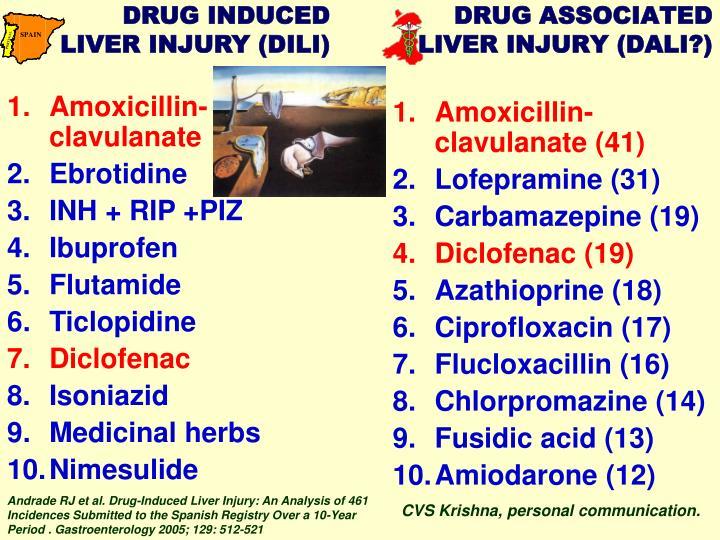 DRUG INDUCED                      LIVER INJURY (DILI)