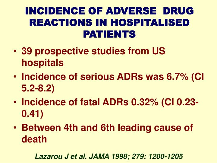 INCIDENCE OF ADVERSE  DRUG REACTIONS IN HOSPITALISED PATIENTS