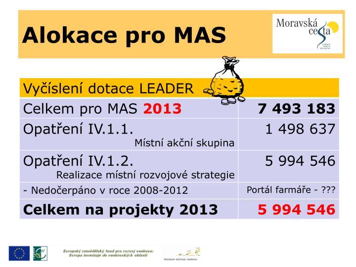 Alokace pro MAS