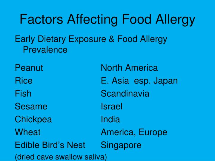 Factors Affecting Food Allergy