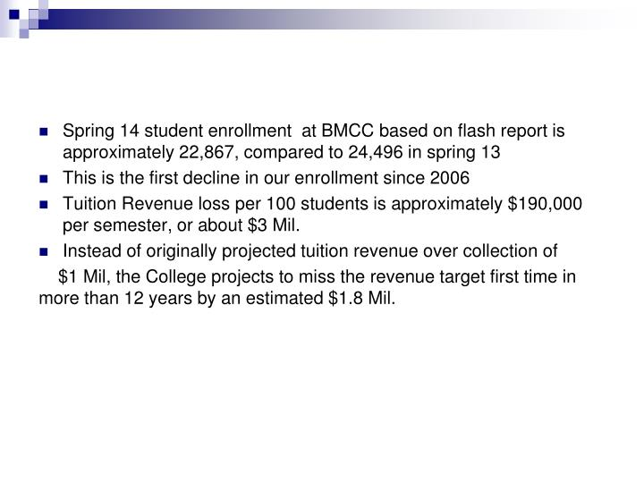 Spring 14 student enrollment  at BMCC based on flash report is approximately 22,867, compared to 24,496 in spring 13