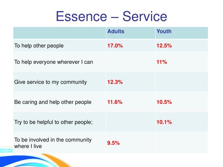 Essence – Service