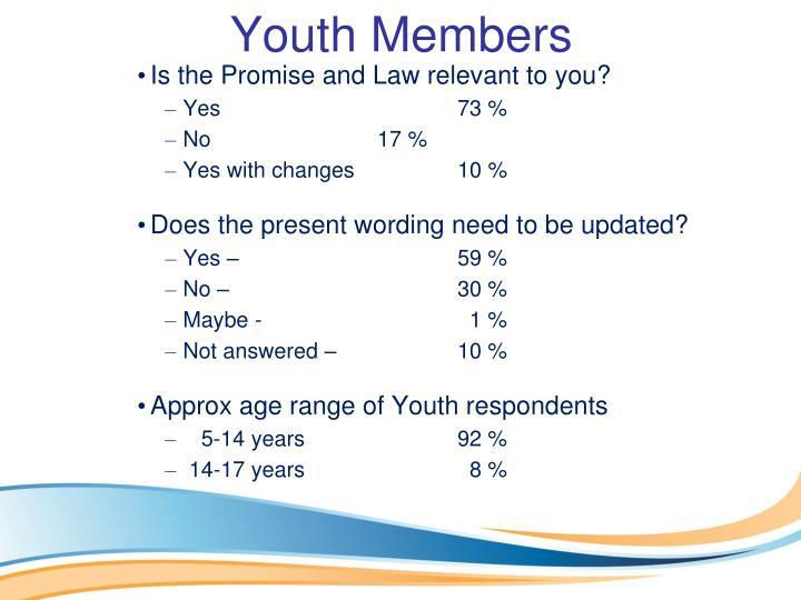 Youth Members