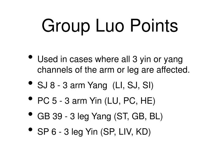 Group Luo Points
