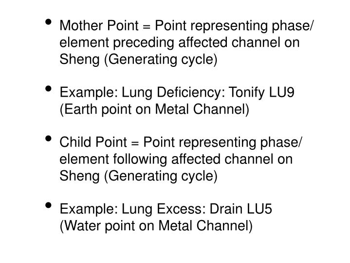Mother Point = Point representing phase/ element preceding affected channel on Sheng (Generating cycle)