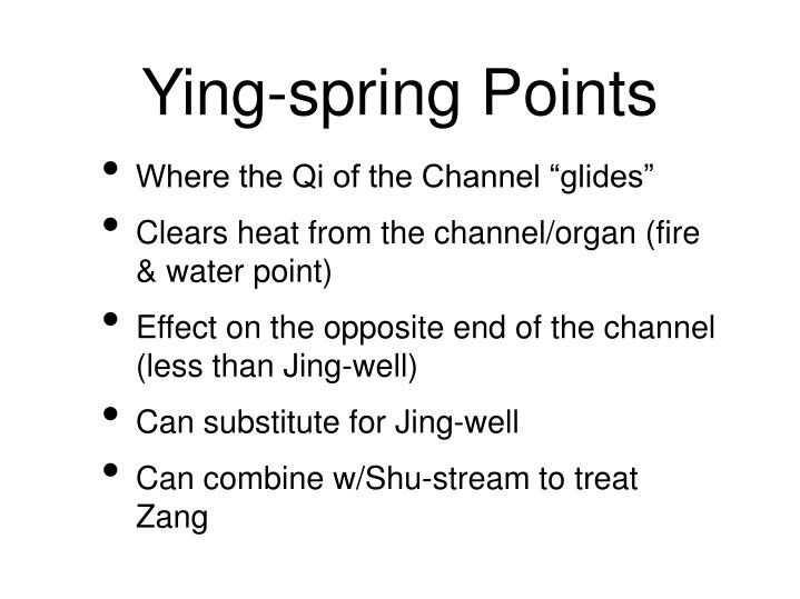 Ying-spring Points