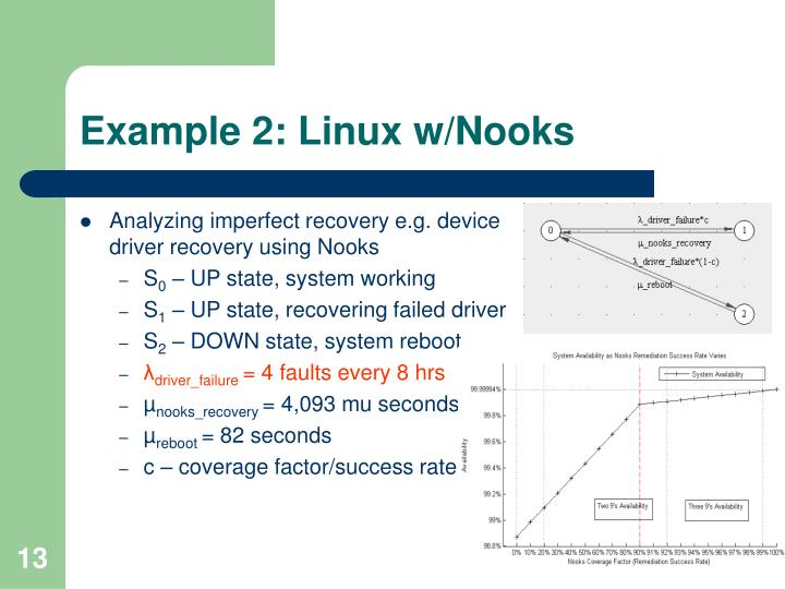 Example 2: Linux w/Nooks
