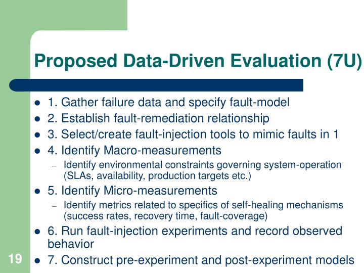 Proposed Data-Driven Evaluation (7U)