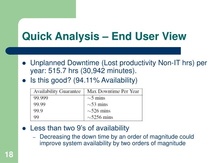 Quick Analysis – End User View