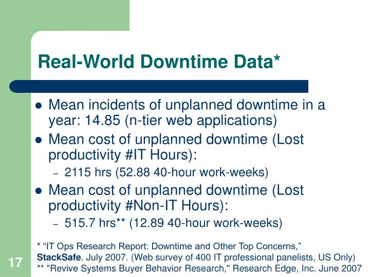 Real-World Downtime Data*