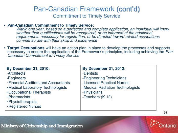 Pan-Canadian Framework