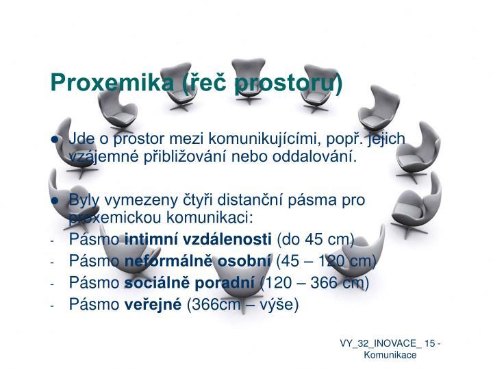 Proxemika (řeč prostoru)