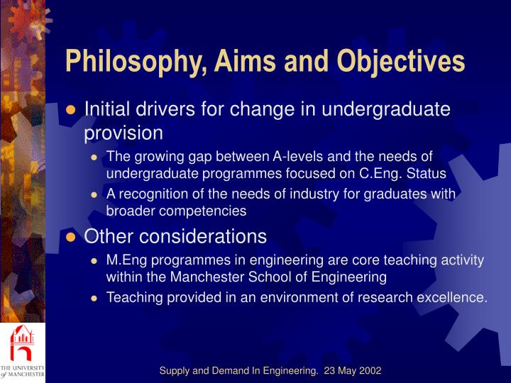 Philosophy, Aims and Objectives
