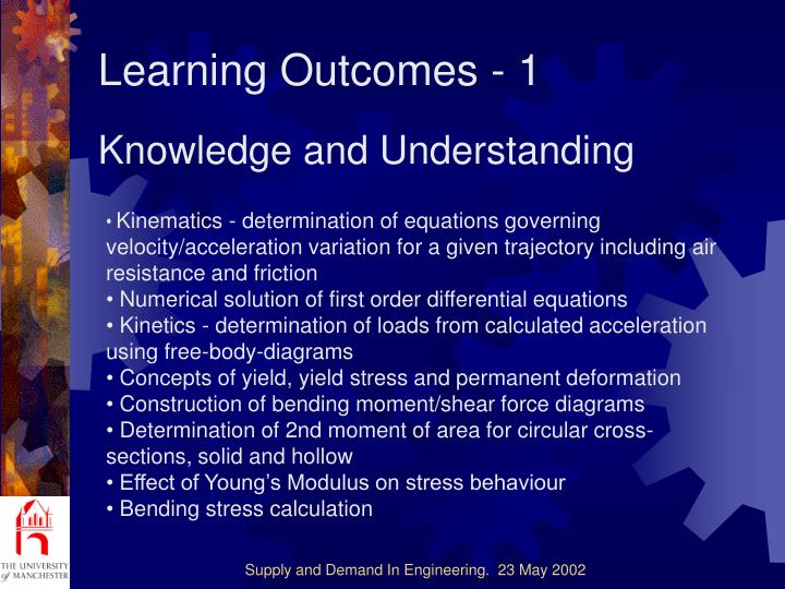Learning Outcomes - 1