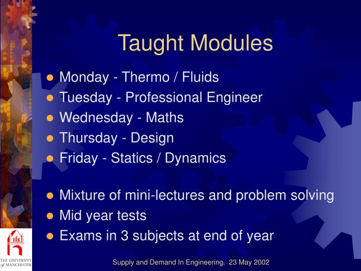 Taught Modules