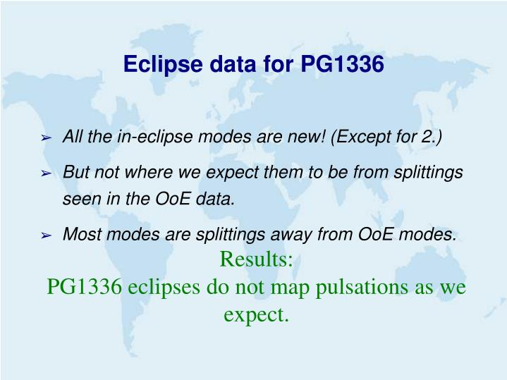 Eclipse data for PG1336