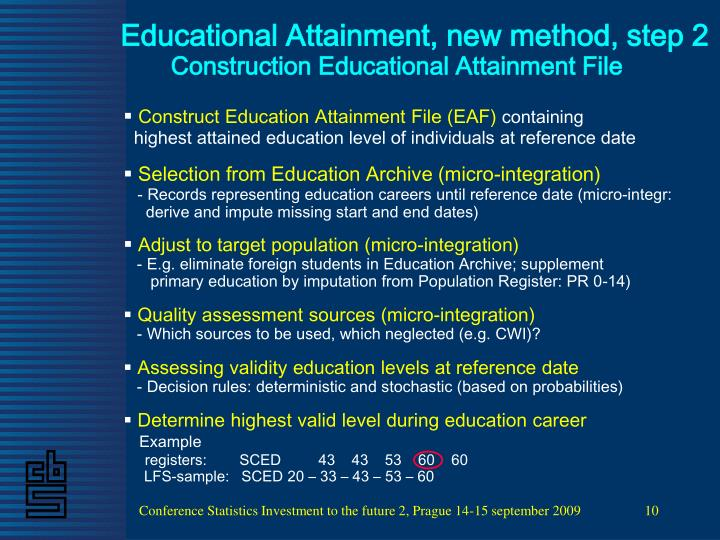 Educational Attainment, new method, step 2