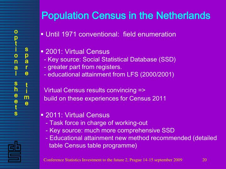 Population Census in the Netherlands