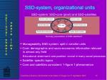 ssd system organizational units