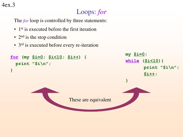 Loops for