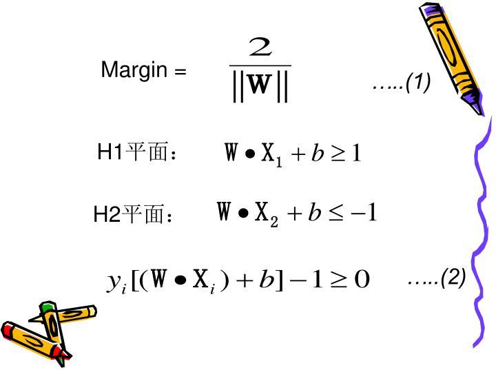 Margin =