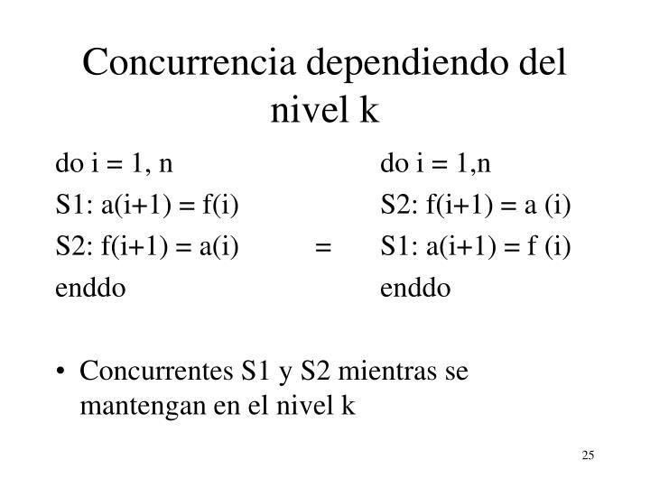 Concurrencia dependiendo del nivel k