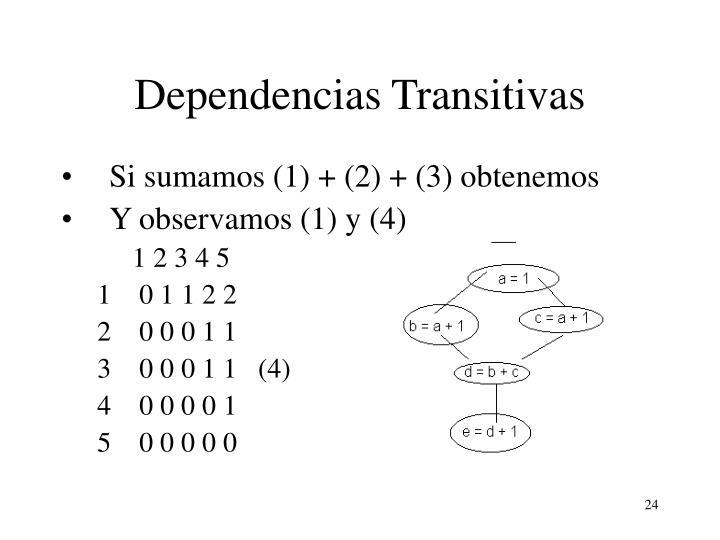 Dependencias Transitivas