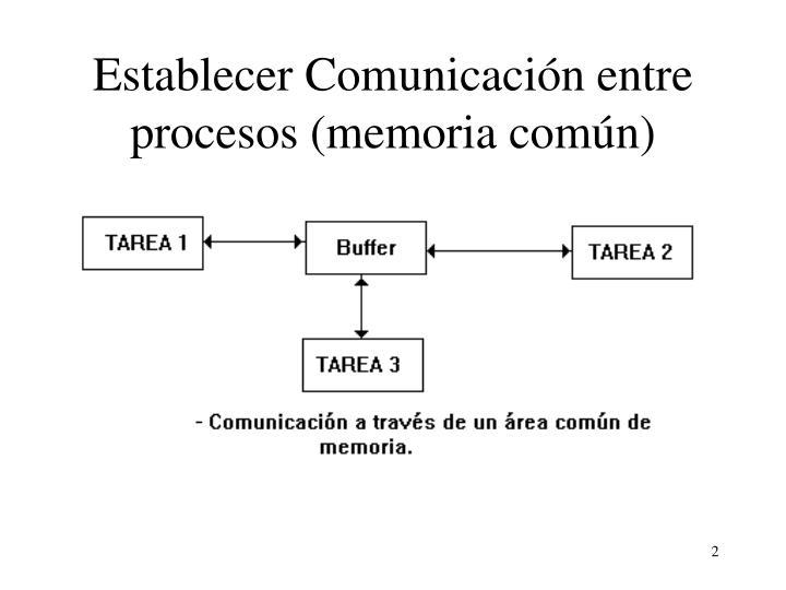 Establecer Comunicación entre procesos (memoria común)