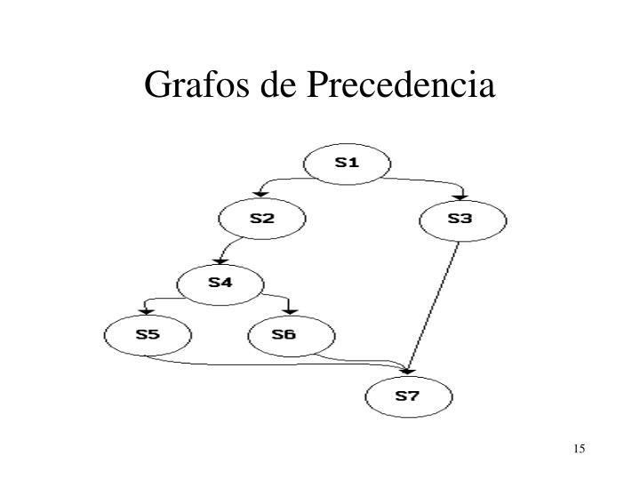 Grafos de Precedencia