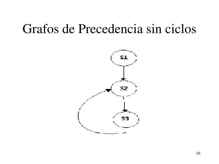 Grafos de Precedencia sin ciclos