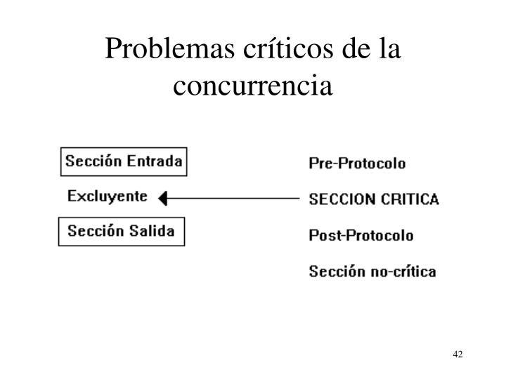 Problemas críticos de la concurrencia