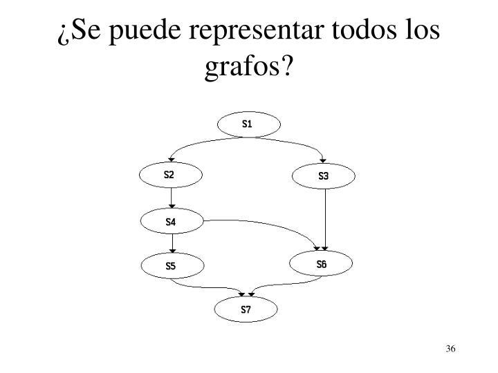 ¿Se puede representar todos los grafos?