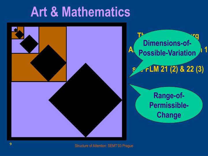 Art & Mathematics
