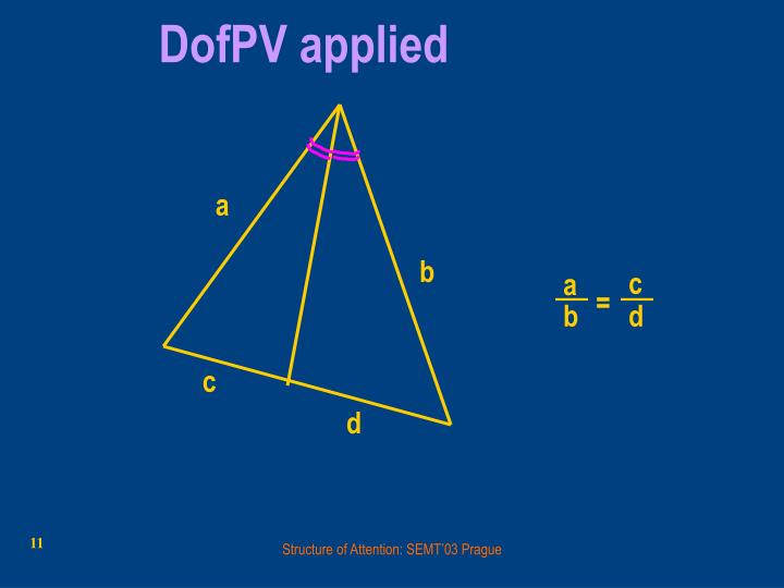 DofPV applied