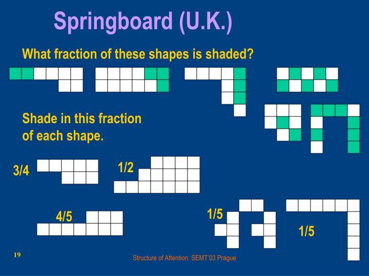 Springboard (U.K.)