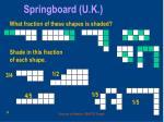 springboard u k