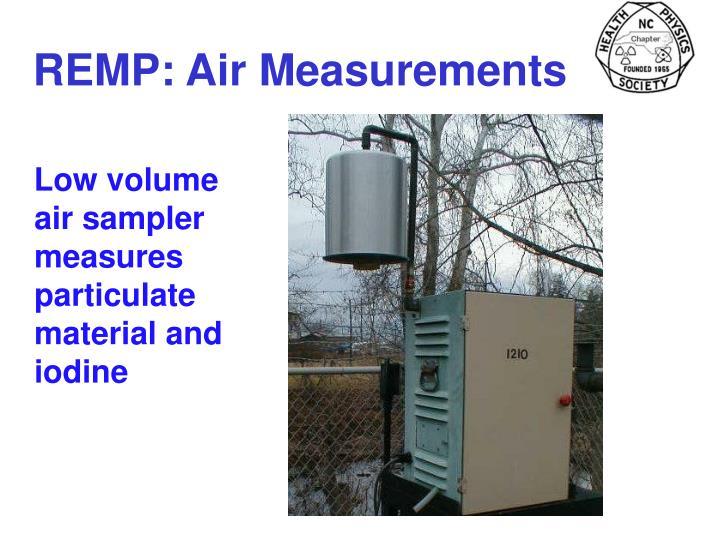 REMP: Air Measurements