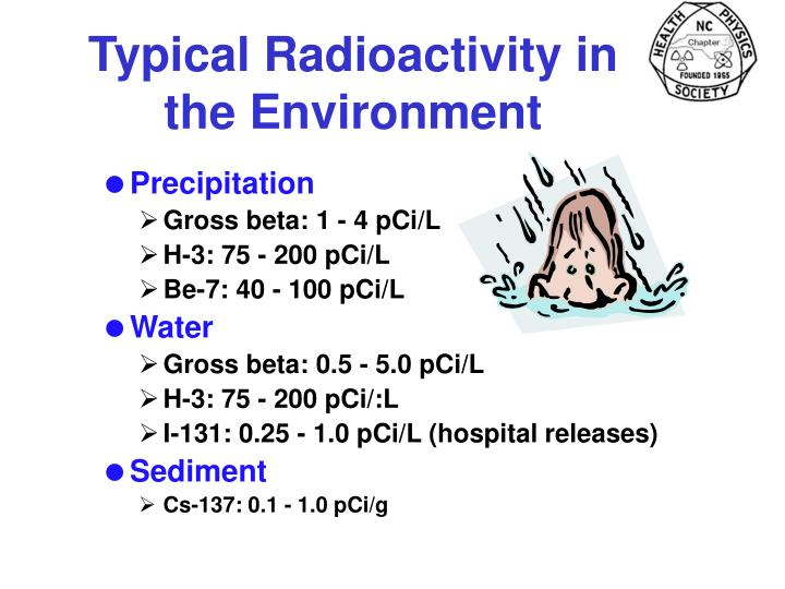 Typical Radioactivity in the Environment