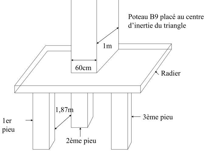 Poteau B9 placé au centre d'inertie du triangle