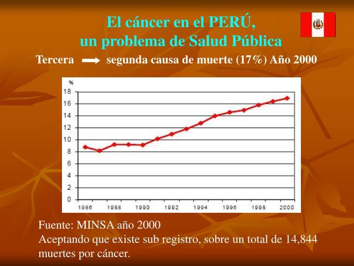 El cáncer en el PERÚ,