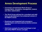 annex development process