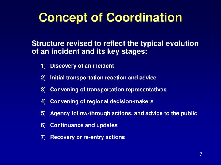 Concept of Coordination